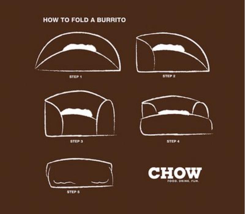 How to Fold a Burrito