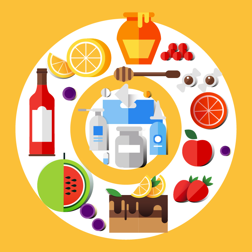 Food Sensitivity Testing: What You Need To Know